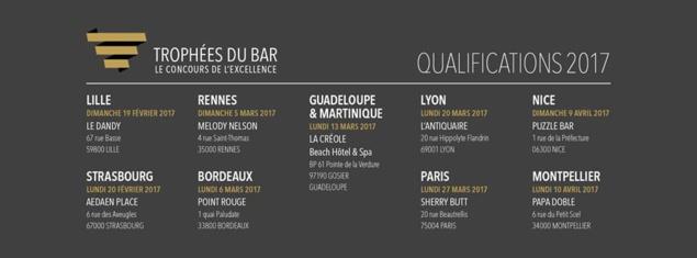 Les Trophées du Bar 2017 : les dates des qualifications