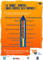 Les jeunes contre le tabac