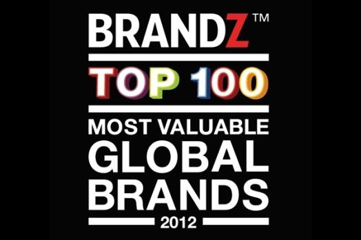 Bières et softs-drinks : les marques les plus puissantes en 2012