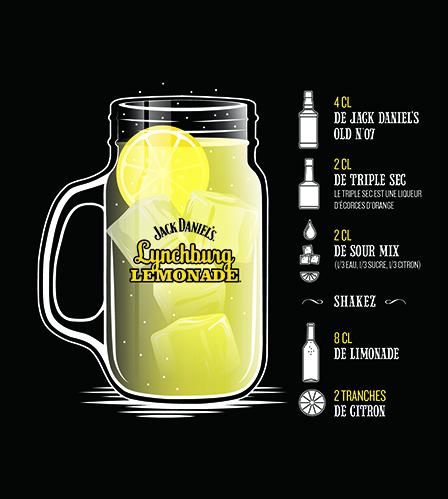 summer drink la lynchburg lemonade par jack daniel s. Black Bedroom Furniture Sets. Home Design Ideas