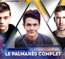 MICS 2017 : palmarès du NRJ DJ Awards