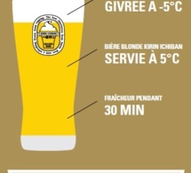Kirin Ichiban Frozen : la bière nippone givrée