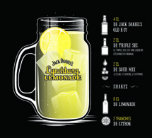 Summer Drink : La Lynchburg Lemonade par Jack Daniel's